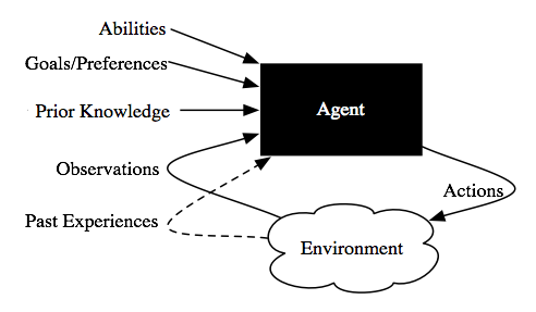 figures/ch01/agent-env2.png
