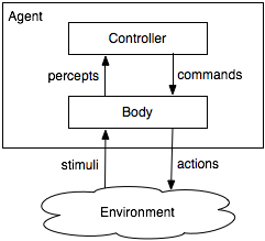 figures/ch02/agent-system.png
